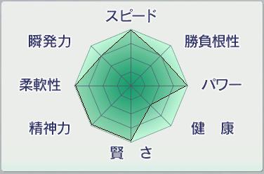 2015 1周目 2051 ピースグリーン2