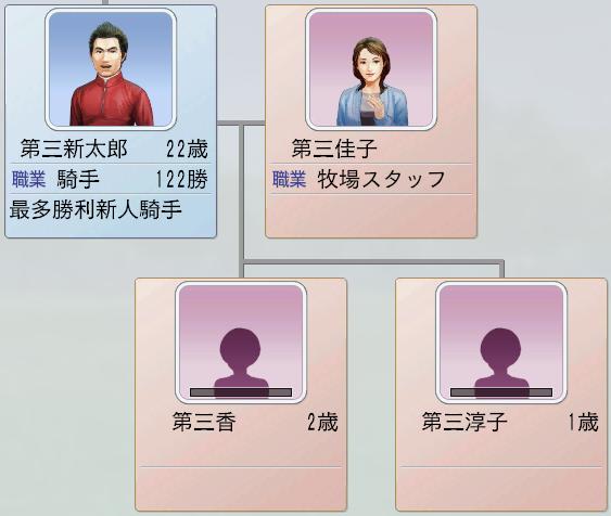 2015 1周目 2051 新太郎早くも結婚!3