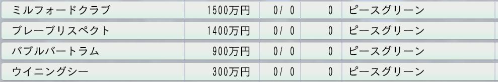 2015 1周目 2054 ピースグリーン直仔種付け料