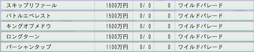 2015 1周目 2054 ワイルドパレード直仔種付け料