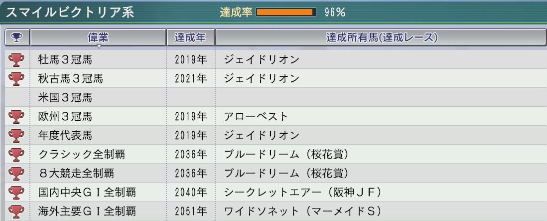 2015 1周目 2054 バグ発見!w