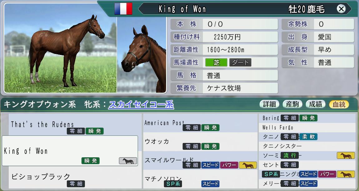 2015 1周目 2056 ネイティヴダンサー系の種牡馬w子系統確立2
