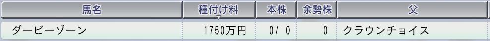2015 1周目 2058 ダービーゾーン種付け料