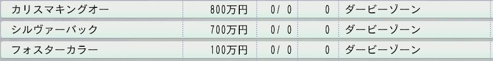 2015 1周目 2058 ダービーゾーン直仔種付け料