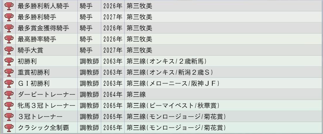 2015 1周目 2067 完全コンプ9