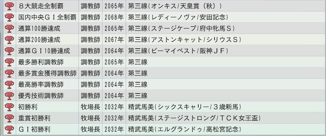 2015 1周目 2067 完全コンプ10