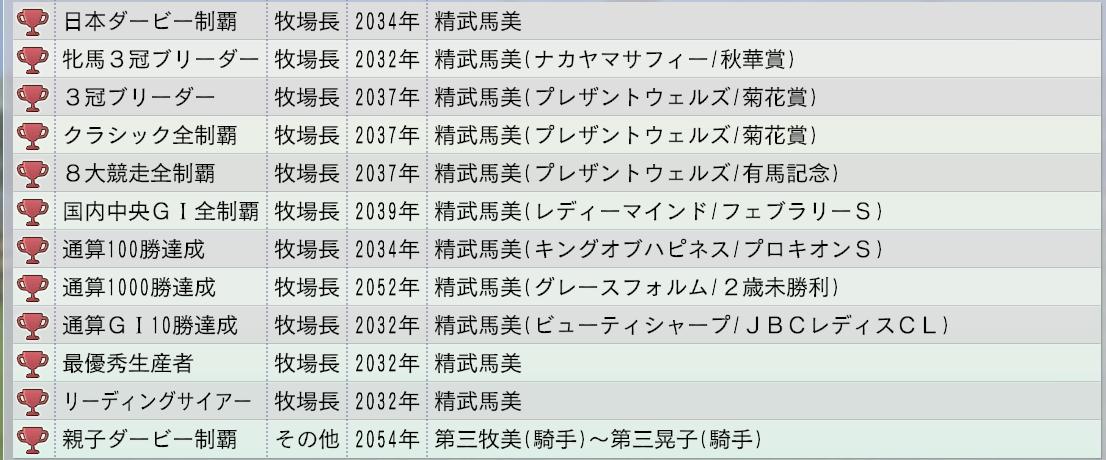 2015 1周目 2067 完全コンプ11