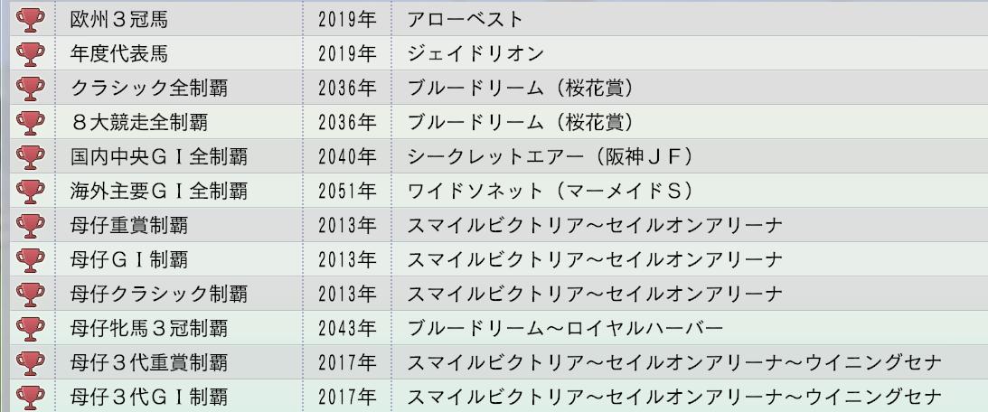 2015 1周目 2067 完全コンプ6